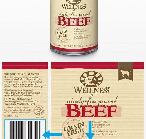 Wellness Dog Food Recall of March 2017-PetsOnBoard.com